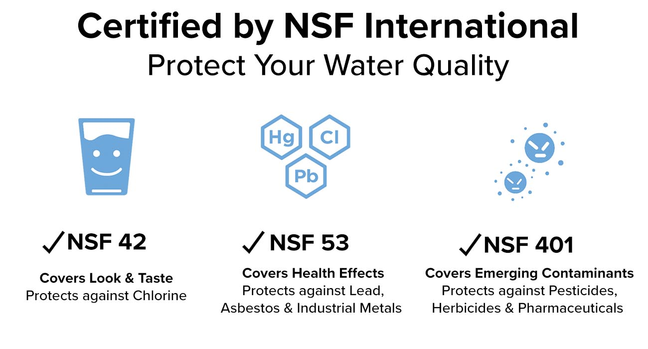 What is NSF?